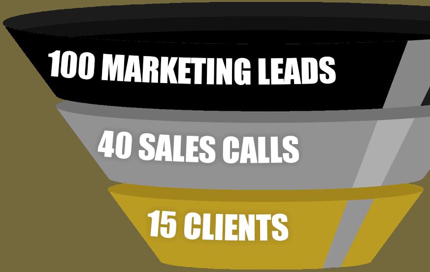 marketing leads